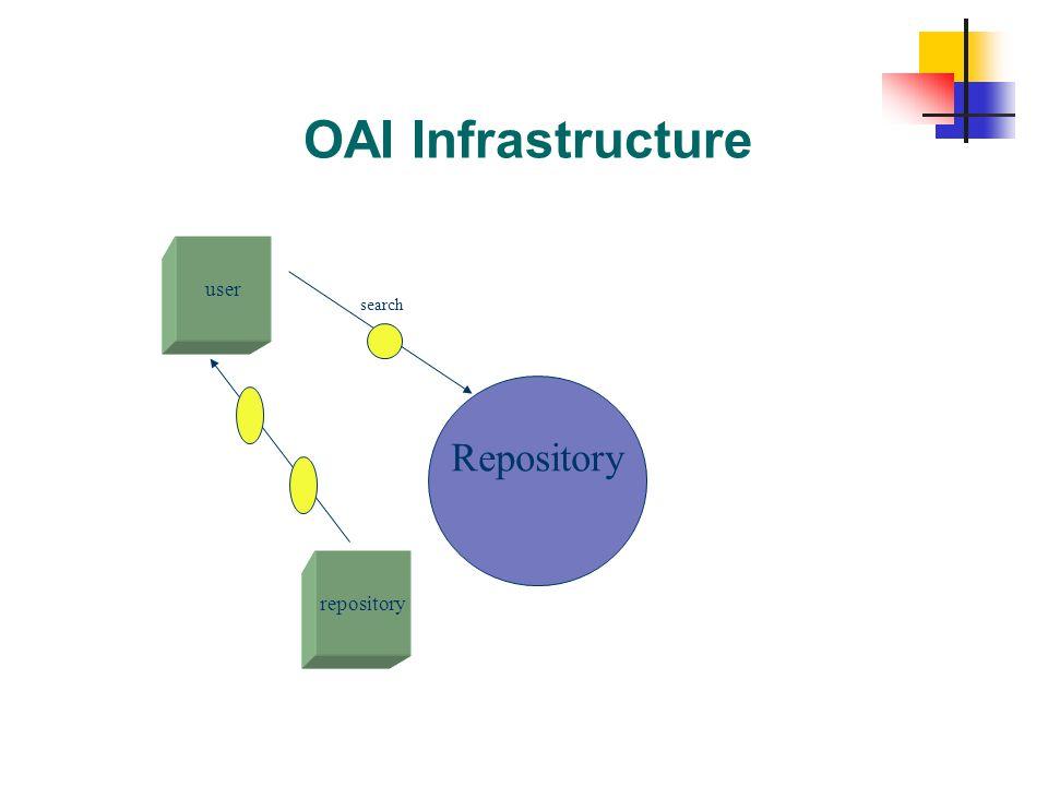 OAI Infrastructure user Repository search repository