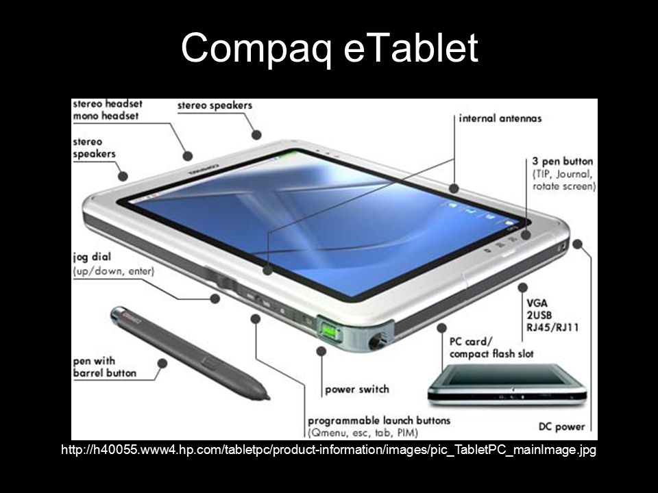 Compaq eTablet http://h40055.www4.hp.com/tabletpc/product-information/images/pic_TabletPC_mainImage.jpg