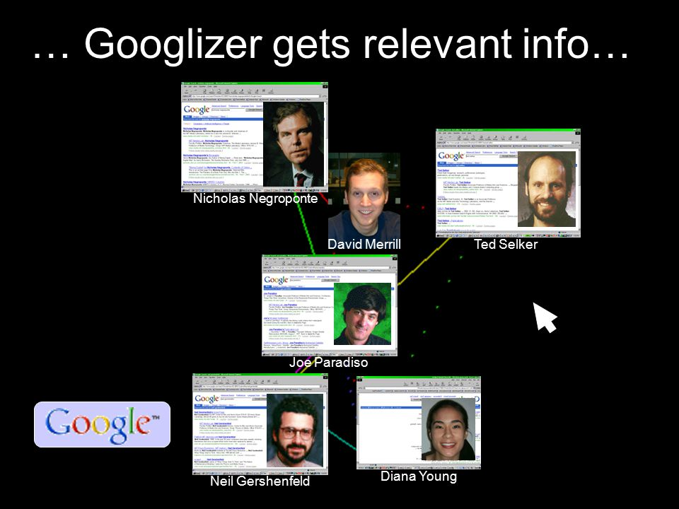 Ted Selker Nicholas Negroponte Joe Paradiso … Googlizer gets relevant info… David Merrill Neil Gershenfeld Diana Young