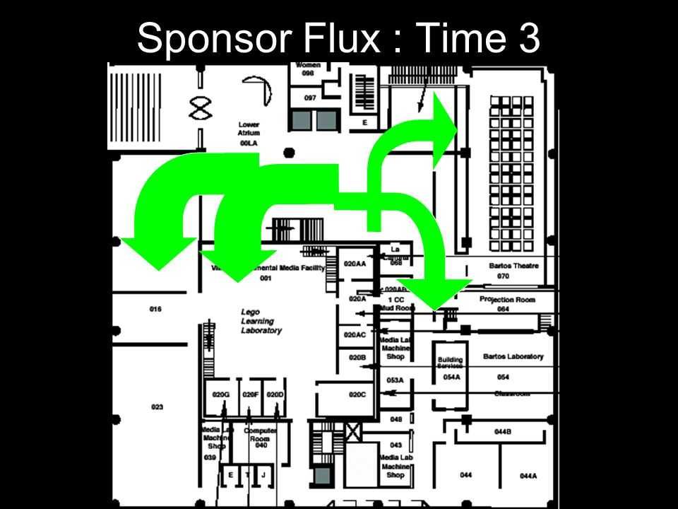 Sponsor Flux : Time 3