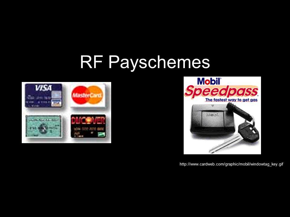 RF Payschemes http://www.cardweb.com/graphic/mobil/windowtag_key.gif