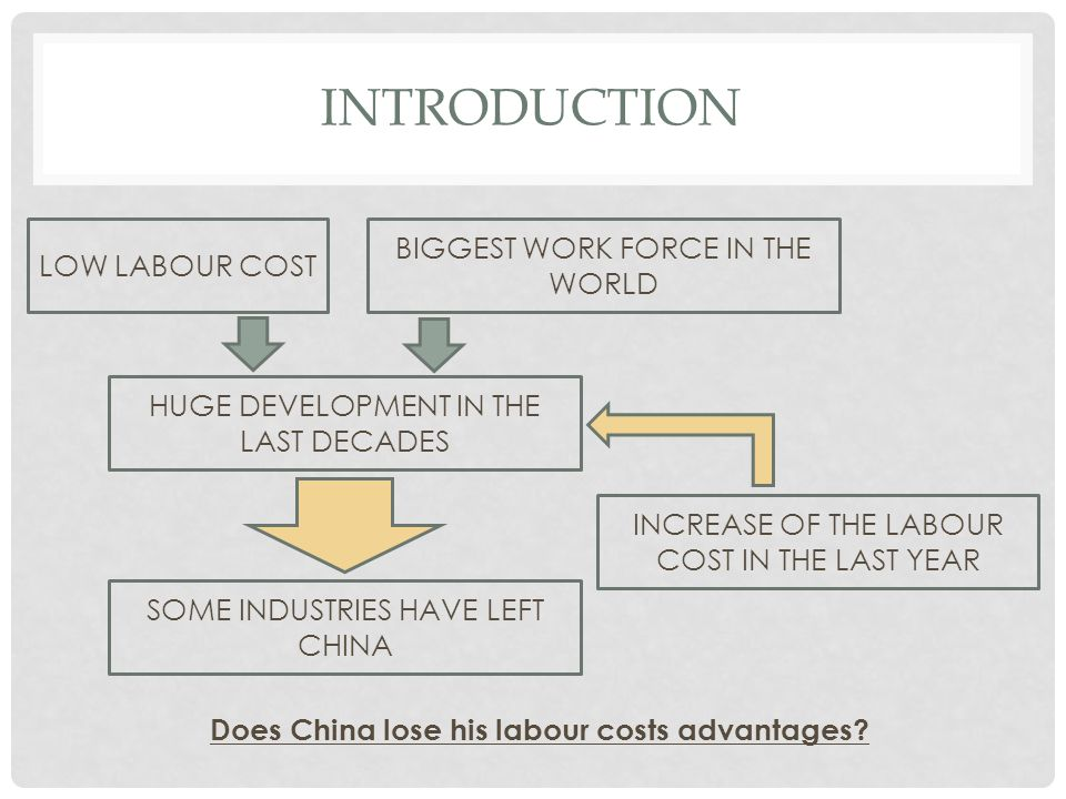 INTRODUCTION Does China lose his labour costs advantages? LOW LABOUR COST BIGGEST WORK FORCE IN THE WORLD HUGE DEVELOPMENT IN THE LAST DECADES INCREAS