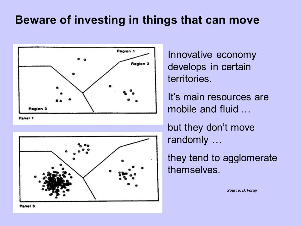 HS Innovative economy develops in certain territories.