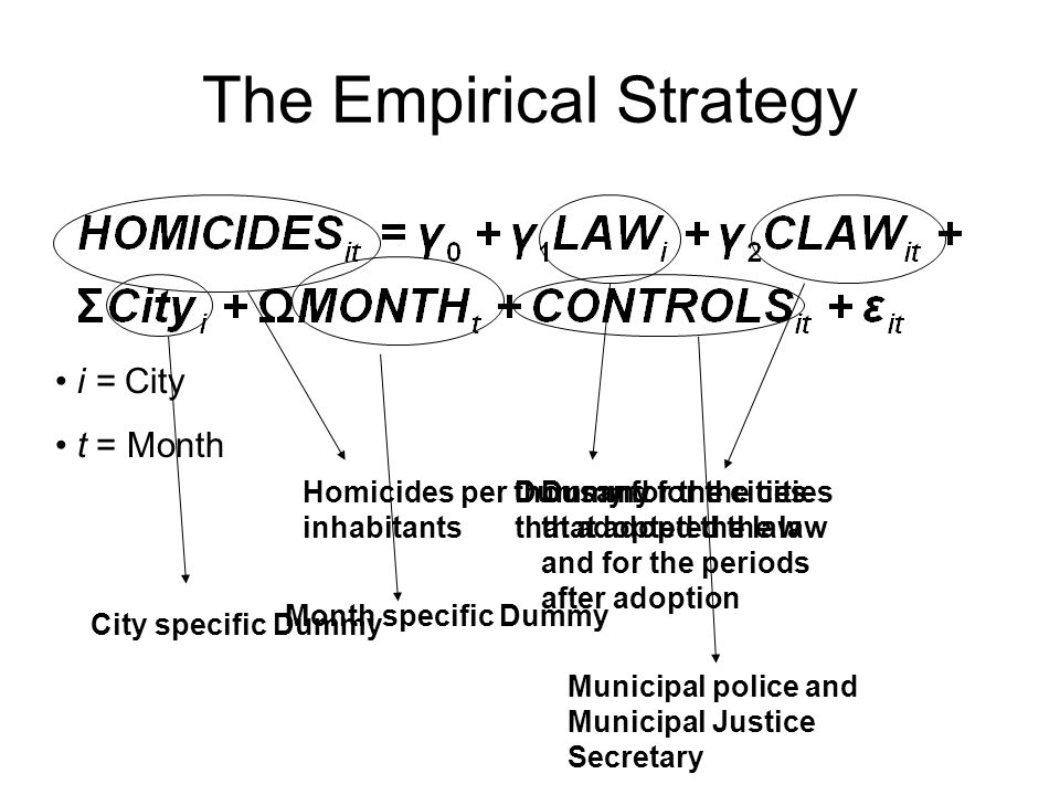The Empirical Strategy i = City t = Month Homicides per thousand inhabitants Dummy for the cities that adopted the law Dummy for the cities that adopted the law and for the periods after adoption City specific Dummy Month specific Dummy Municipal police and Municipal Justice Secretary