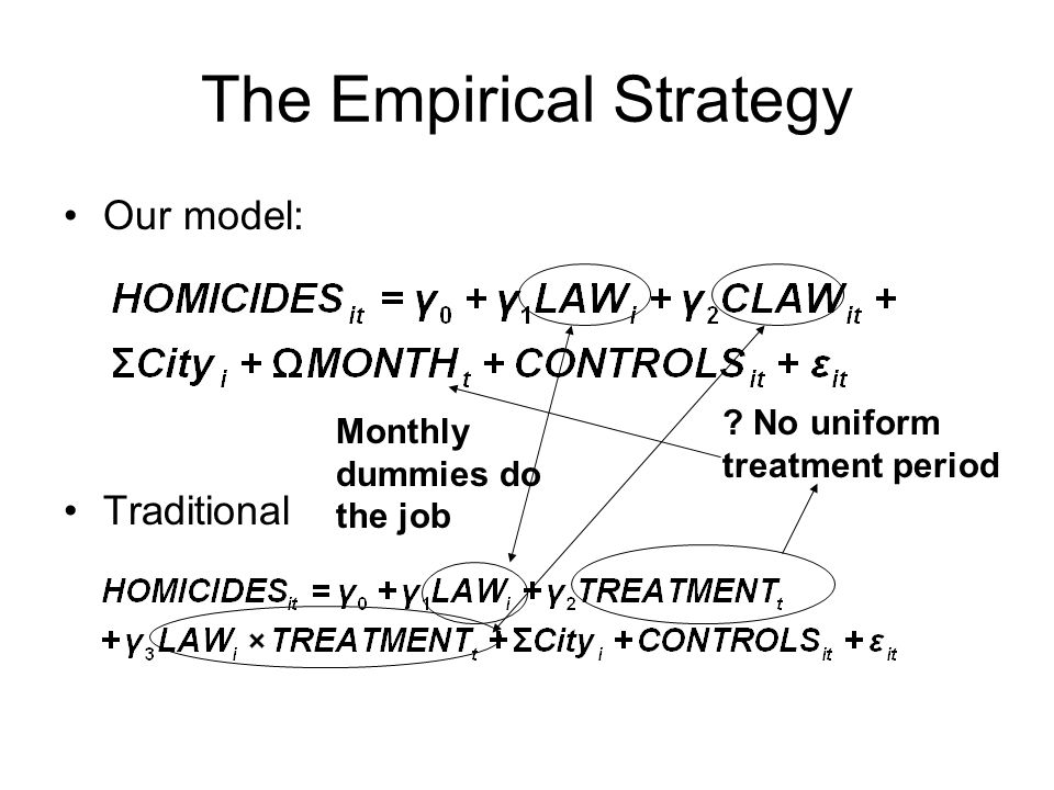 The Empirical Strategy Our model: Traditional .