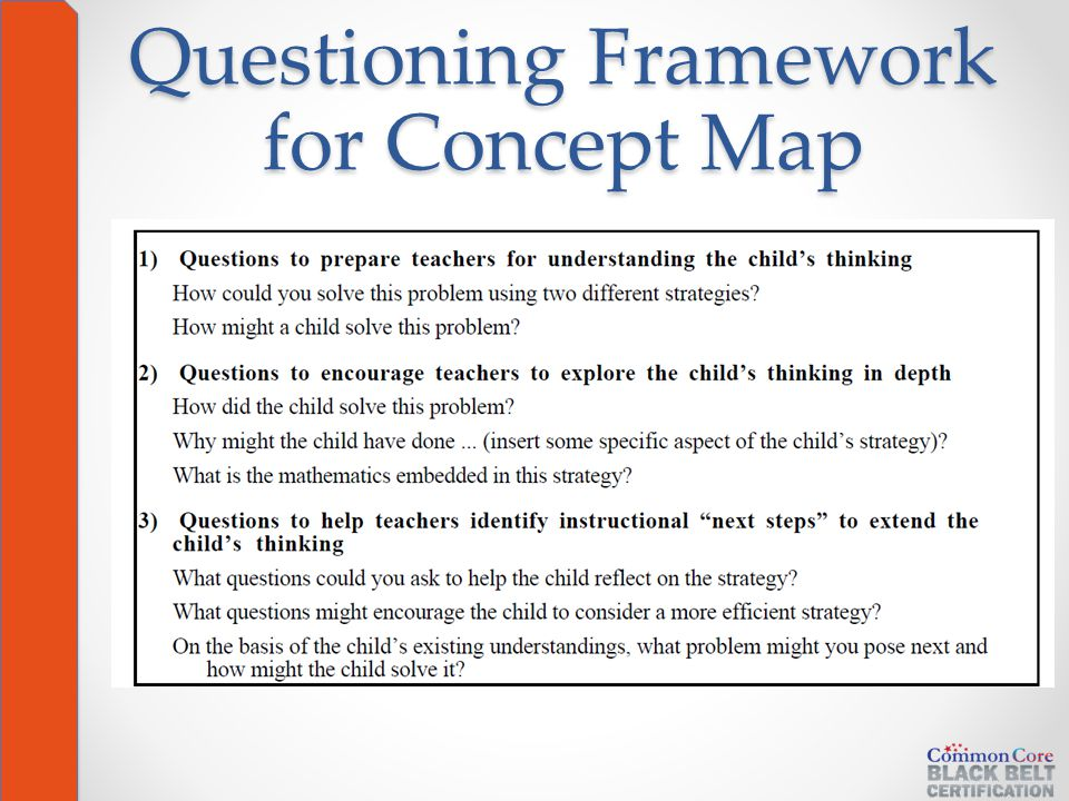 Questioning Framework for Concept Map