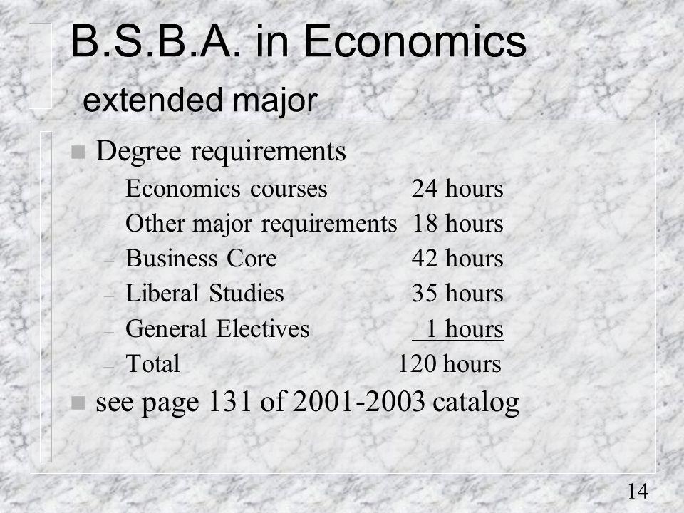 14 B.S.B.A.