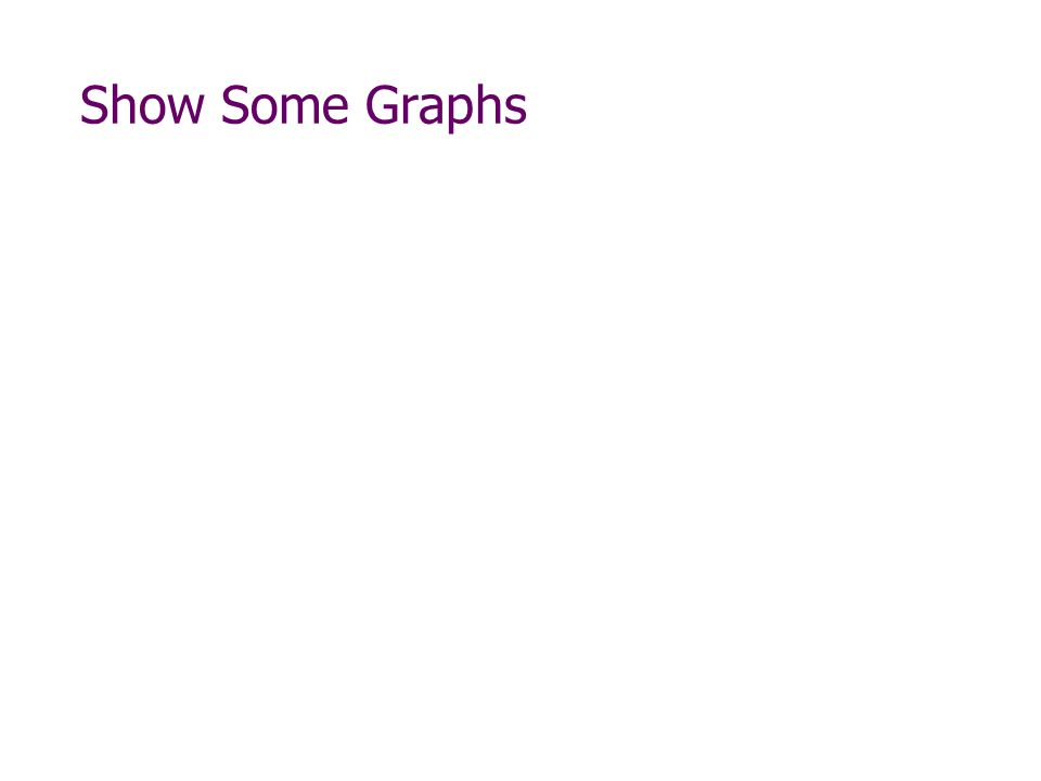 Show Some Graphs