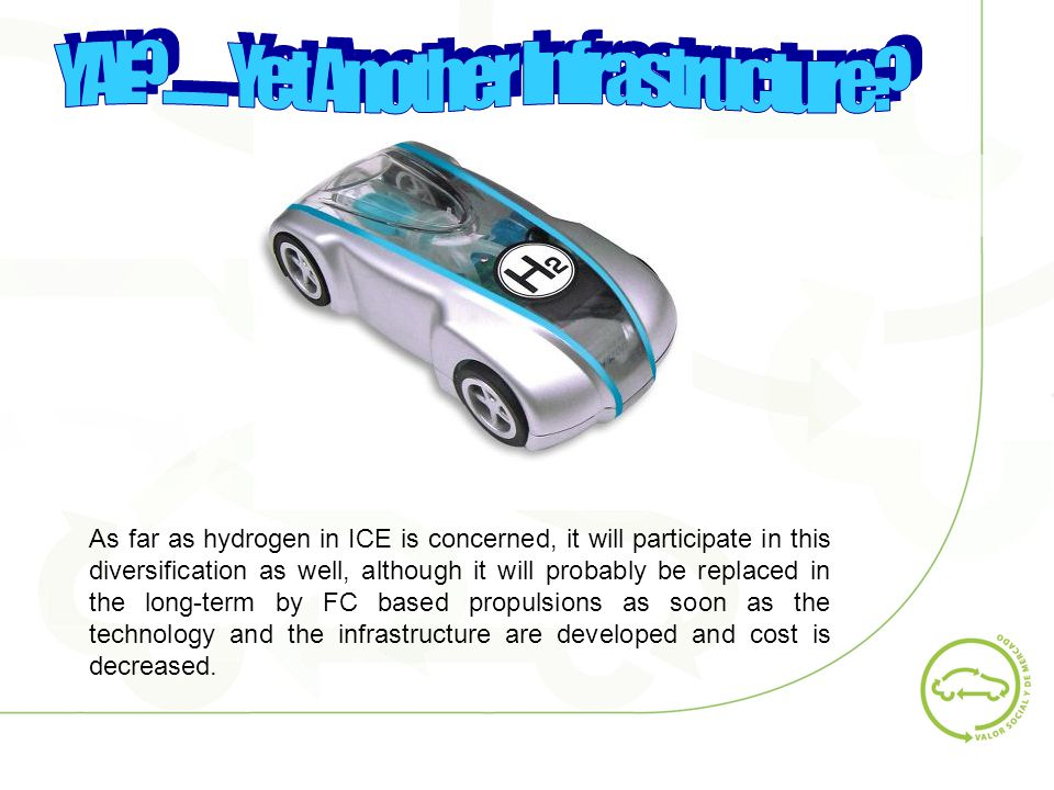 As far as hydrogen in ICE is concerned, it will participate in this diversification as well, although it will probably be replaced in the long-term by FC based propulsions as soon as the technology and the infrastructure are developed and cost is decreased.