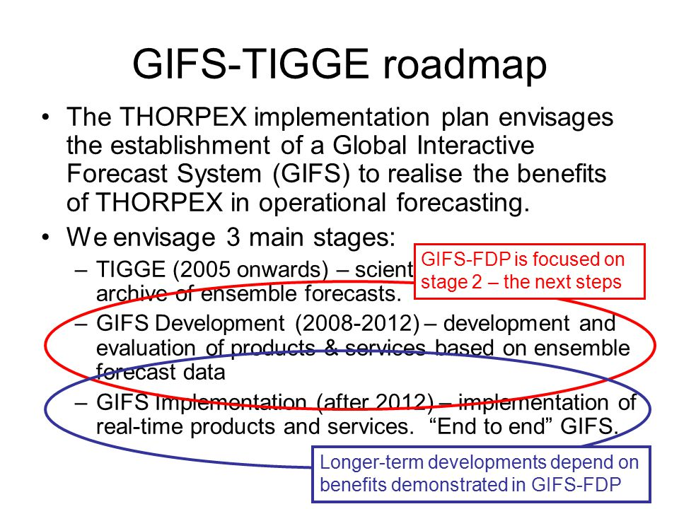 GIFS Forecast Demonstration Project (GIFS-FDP) Objectives: –To develop and test prototypes for forecasting various high impact events.