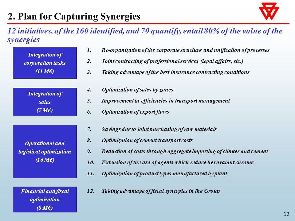 13 1.Re-organization of the corporate structure and unification of processes 2.Joint contracting of professional services (legal affairs, etc.) 3.Taki