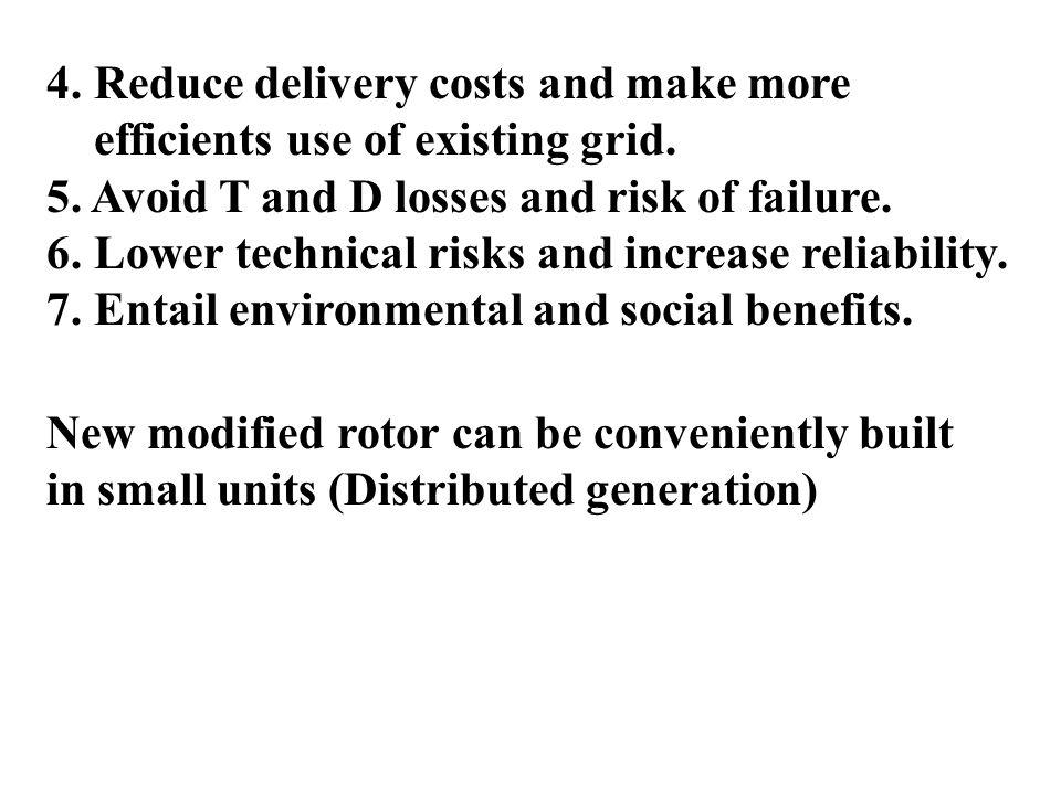 UNSUCCESFUL BUT PROMISING - SAVONIUS WIND TURBINE Principle of operation: A simple savonius turbine