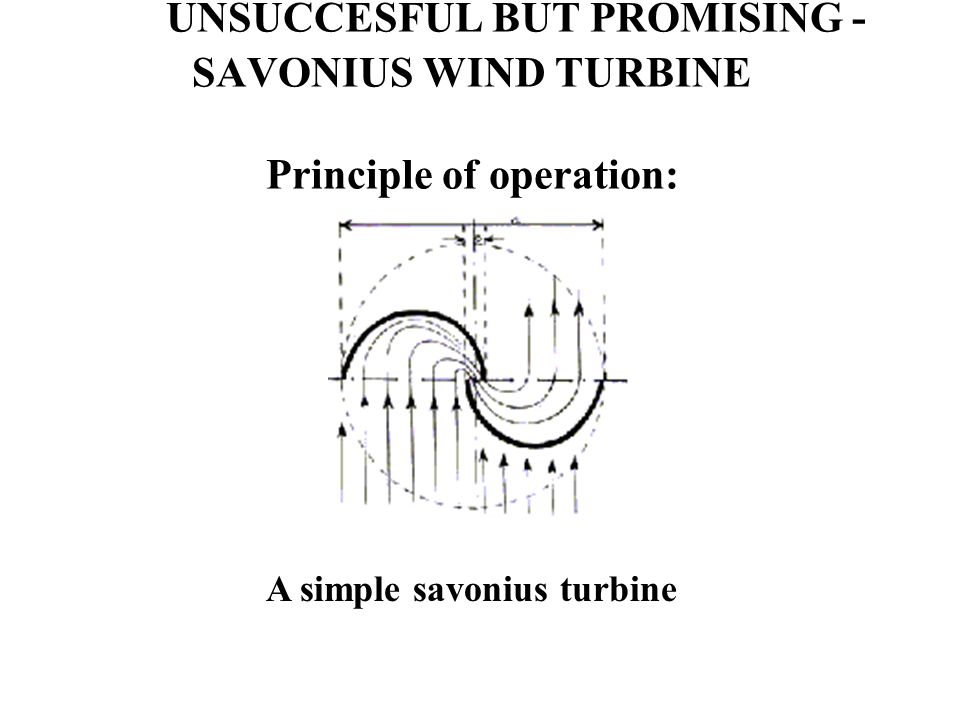 UNSUCCESFUL BUT PROMISING - SAVONIUS WIND TURBINE Principle of operation: A simple savonius turbine