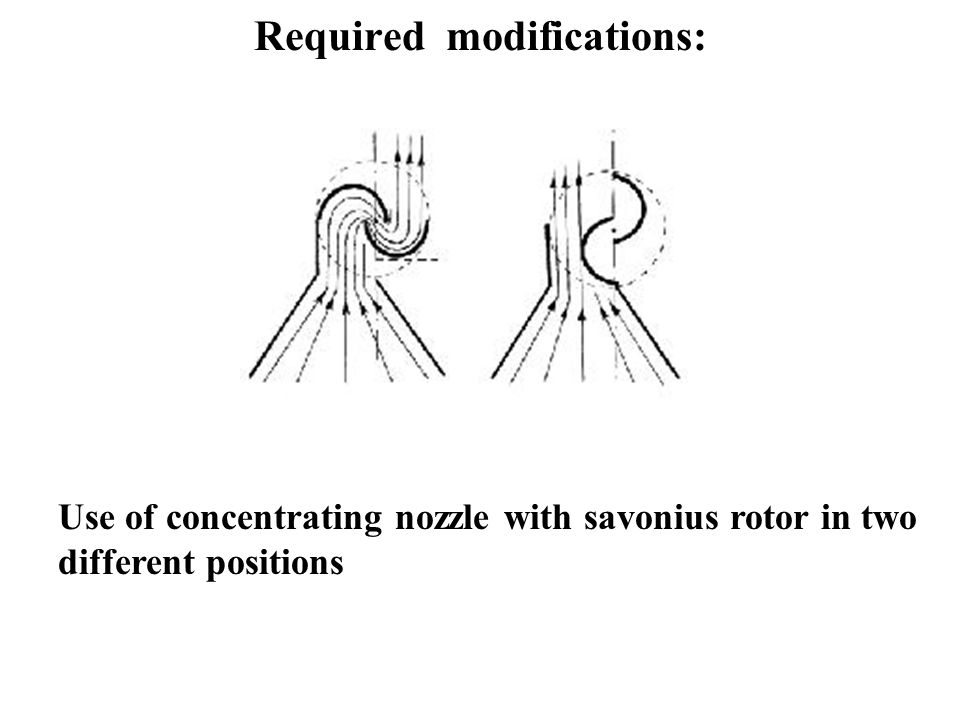 Required modifications: Use of concentrating nozzle with savonius rotor in two different positions
