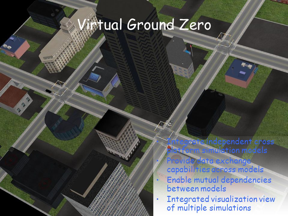 28 Virtual Ground Zero Integrate independent cross platform simulation models Provide data exchange capabilities across models Enable mutual dependencies between models Integrated visualization view of multiple simulations