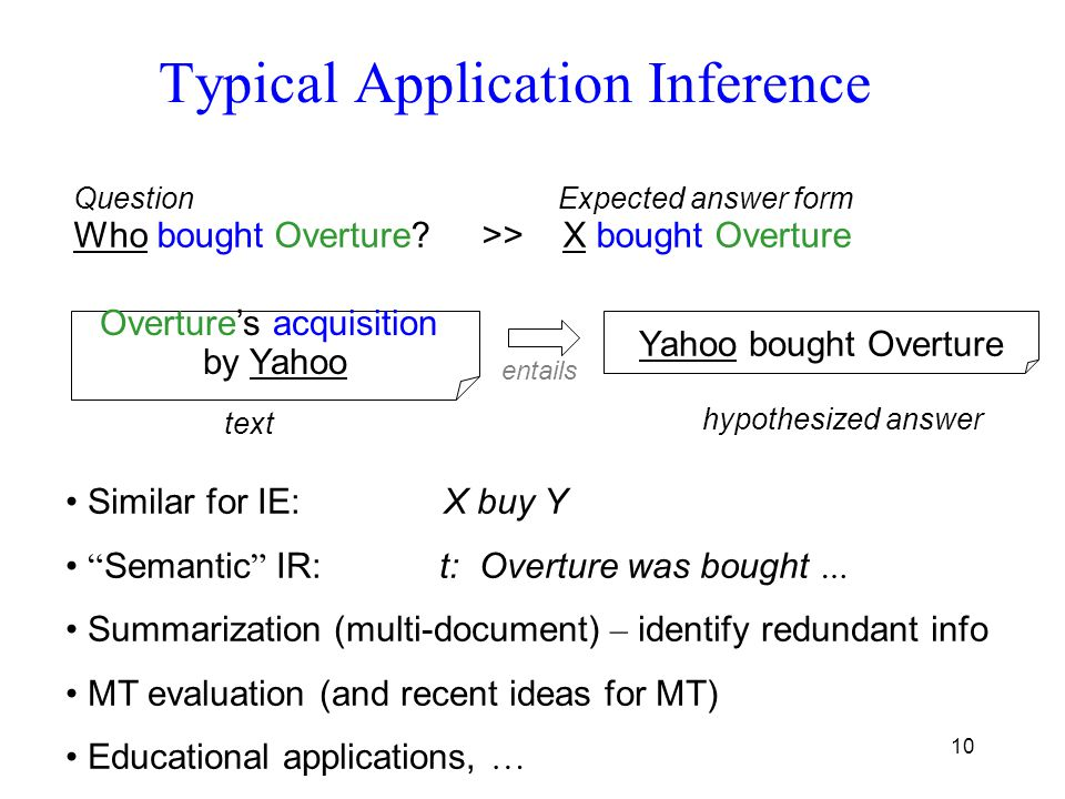 10 Typical Application Inference Overture's acquisition by Yahoo Yahoo bought Overture Question Expected answer form Who bought Overture? >> X bought