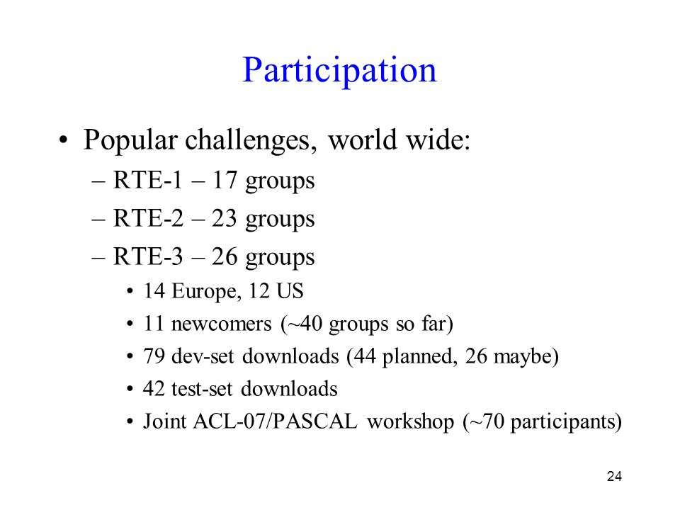 24 Participation Popular challenges, world wide: –RTE-1 – 17 groups –RTE-2 – 23 groups –RTE-3 – 26 groups 14 Europe, 12 US 11 newcomers (~40 groups so far) 79 dev-set downloads (44 planned, 26 maybe) 42 test-set downloads Joint ACL-07/PASCAL workshop (~70 participants)