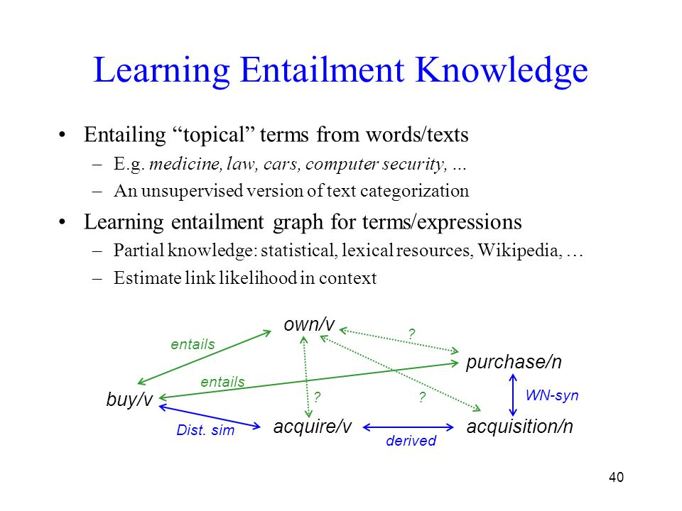 """40 Learning Entailment Knowledge Entailing """"topical"""" terms from words/texts –E.g. medicine, law, cars, computer security, … –An unsupervised version o"""