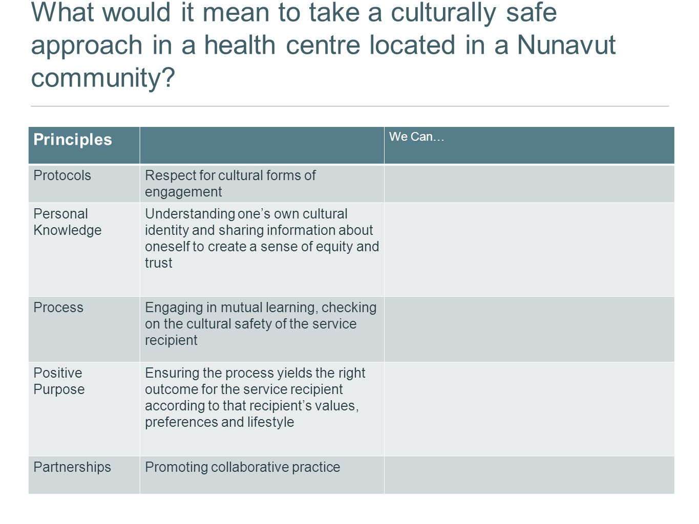 What would it mean to take a culturally safe approach in a health centre located in a Nunavut community? Principles We Can… ProtocolsRespect for cultu