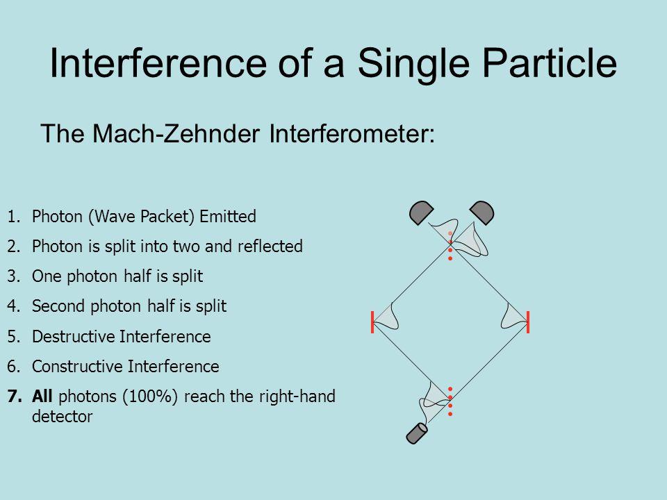 2. Quantum Mechanics