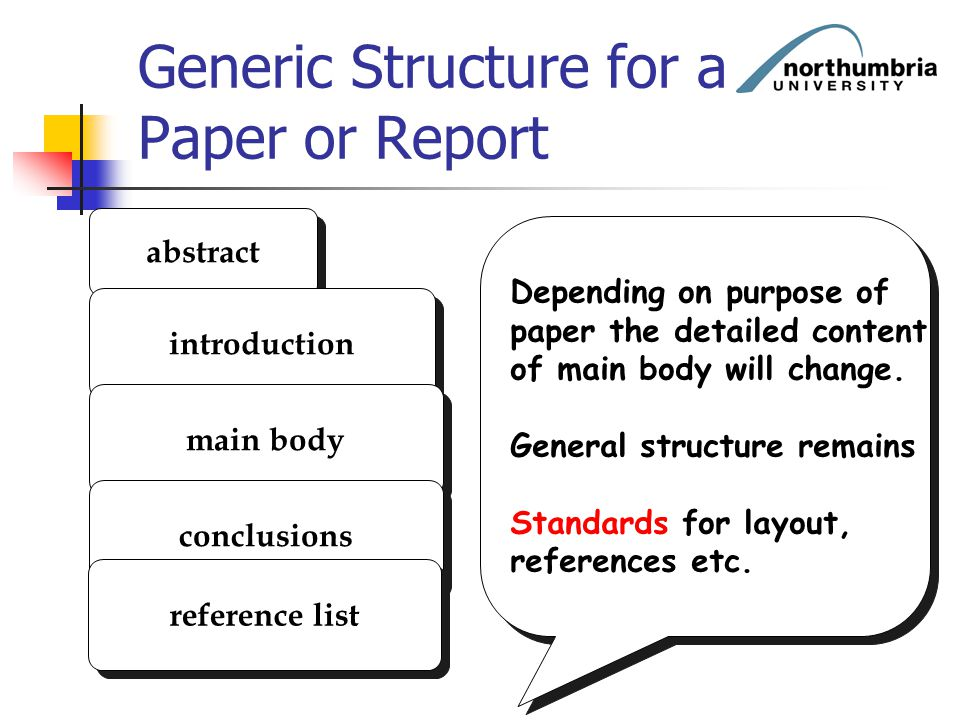 Generic Structure for a Paper or Report abstract introduction main body conclusions reference list Depending on purpose of paper the detailed content