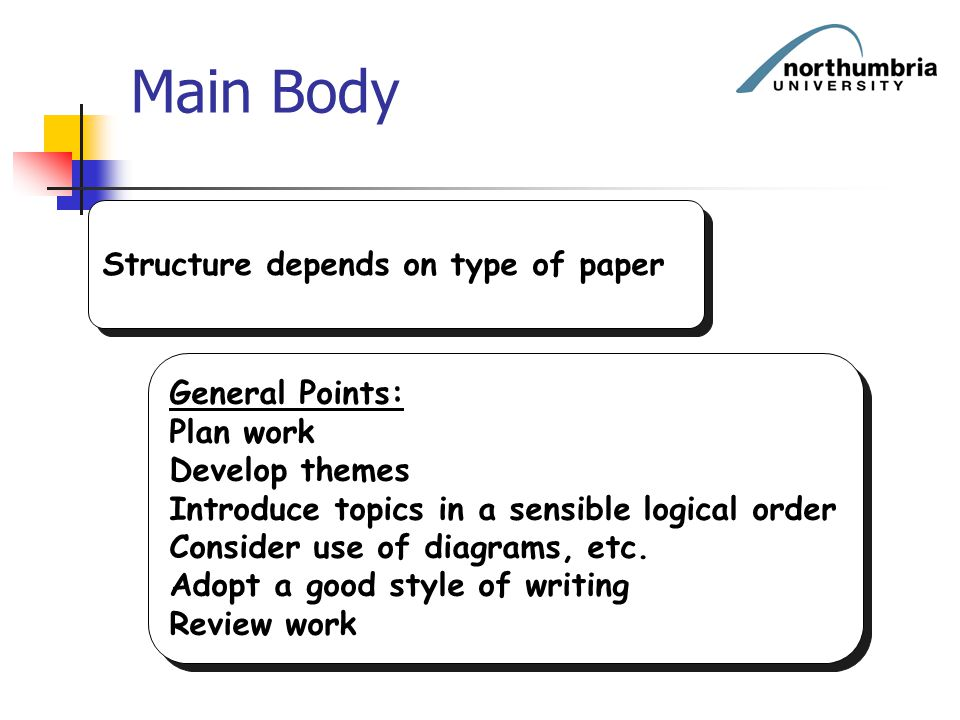 Main Body Structure depends on type of paper General Points: Plan work Develop themes Introduce topics in a sensible logical order Consider use of dia