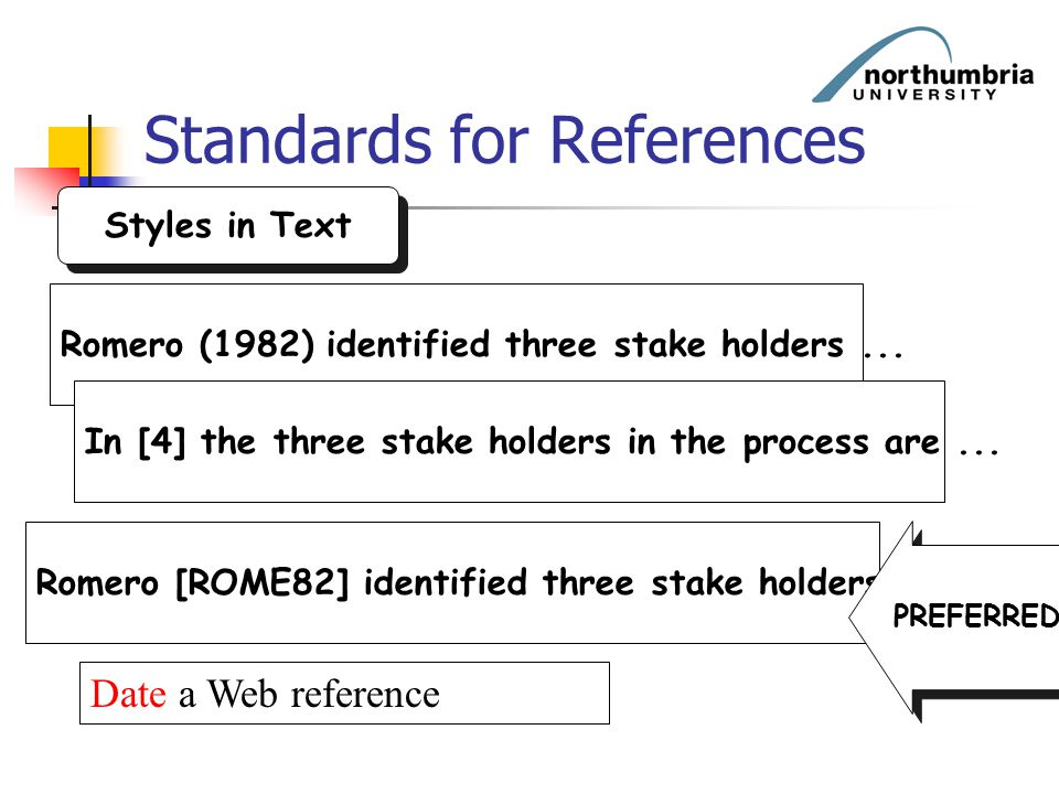 Standards for References Styles in Text Romero (1982) identified three stake holders... In [4] the three stake holders in the process are... Romero [R