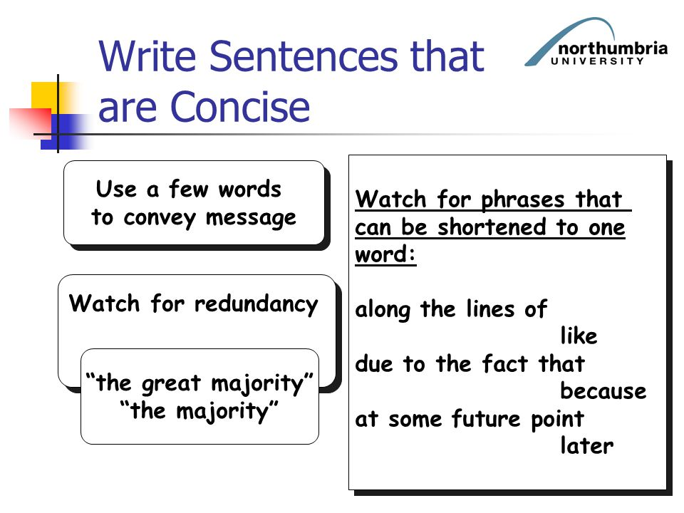"""Write Sentences that are Concise Use a few words to convey message Use a few words to convey message Watch for redundancy """"the great majority"""" """"the ma"""