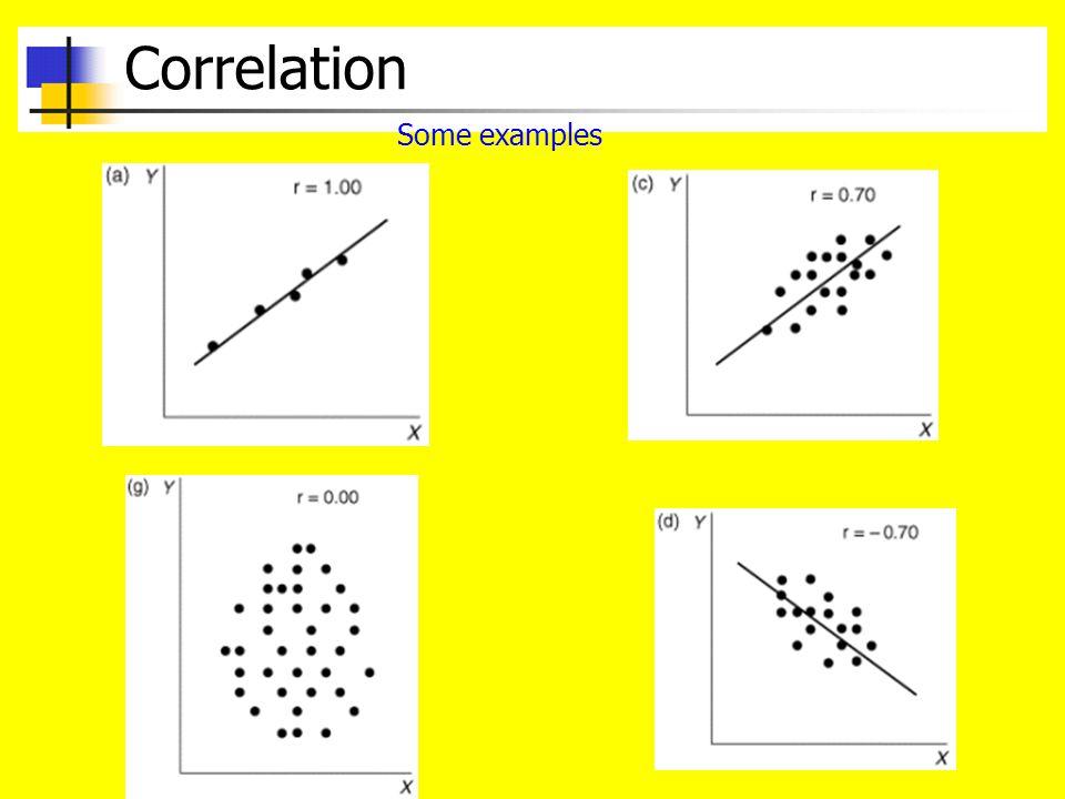 Correlation Some examples
