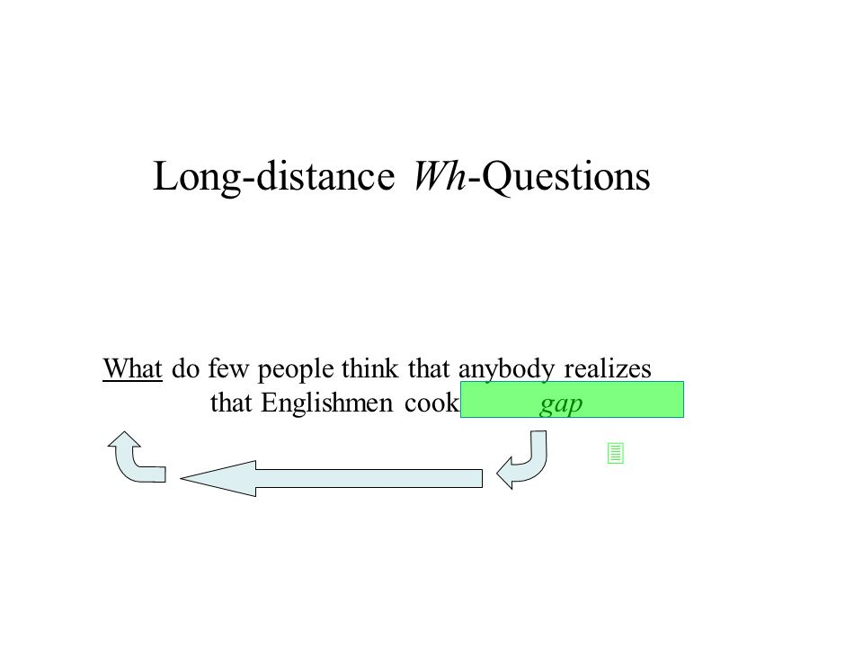 Long-distance Wh-Questions What do few people think that anybody realizes that Englishmen cook gap 