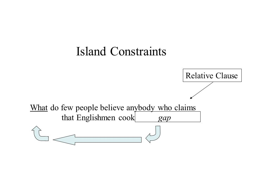 Island Constraints What do few people believe anybody who claims that Englishmen cook gap Relative Clause