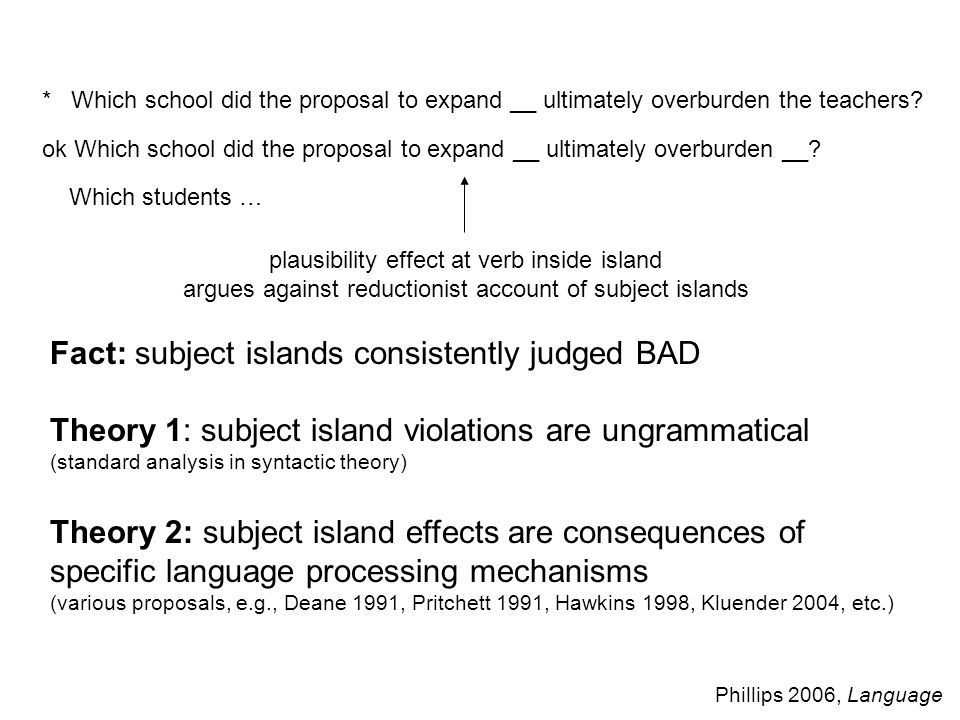 Fact: subject islands consistently judged BAD Theory 1: subject island violations are ungrammatical (standard analysis in syntactic theory) Theory 2: subject island effects are consequences of specific language processing mechanisms (various proposals, e.g., Deane 1991, Pritchett 1991, Hawkins 1998, Kluender 2004, etc.) * Which school did the proposal to expand __ ultimately overburden the teachers.