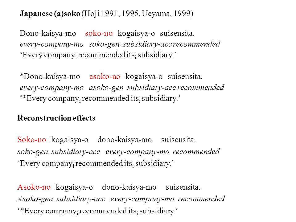 Japanese (a)soko (Hoji 1991, 1995, Ueyama, 1999) Dono-kaisya-mo soko-no kogaisya-o suisensita. every-company-mo soko-gen subsidiary-acc recommended 'E