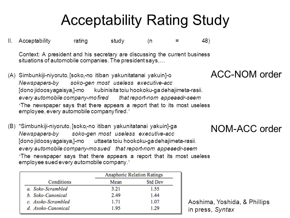 Acceptability Rating Study II. Acceptability rating study (n = 48) Context: A president and his secretary are discussing the current business situatio