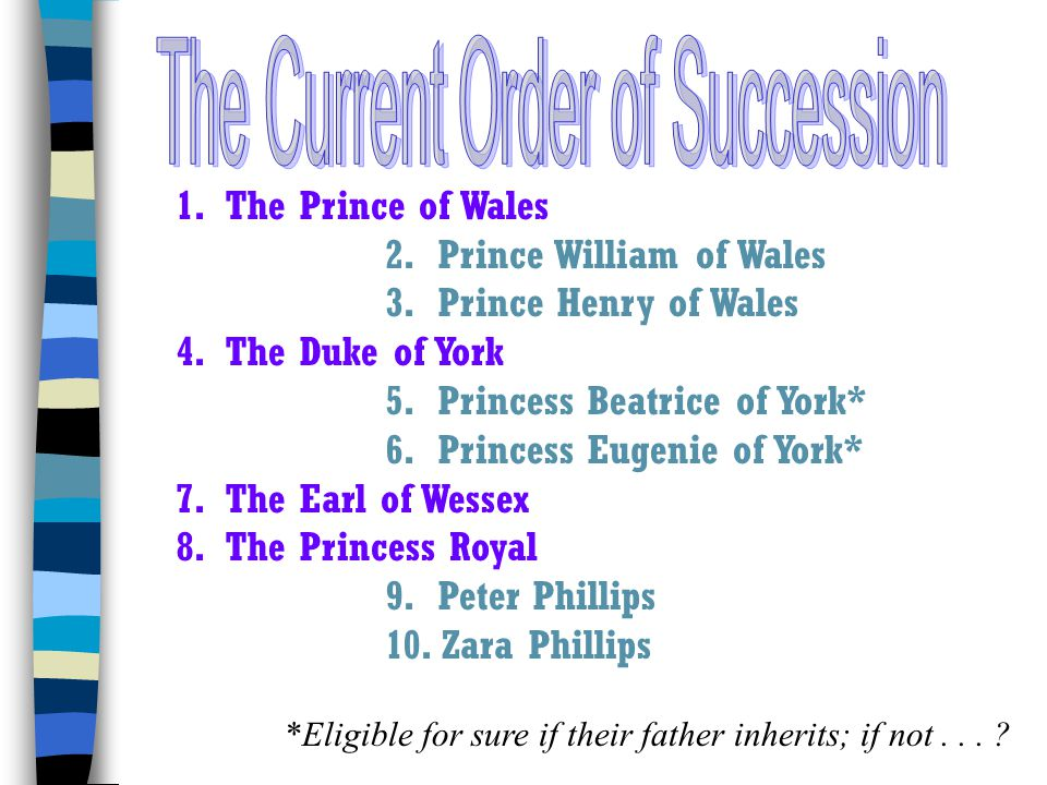 1.The Prince of Wales 2. Prince William of Wales 3.
