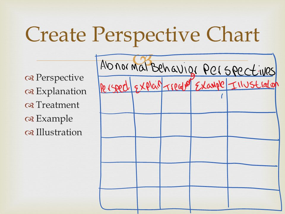   Perspective  Explanation  Treatment  Example  Illustration Create Perspective Chart