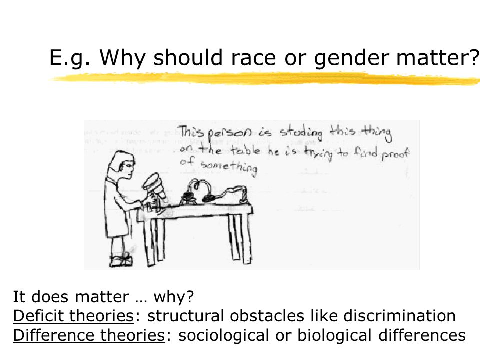 E.g. Why should race or gender matter. It does matter … why.