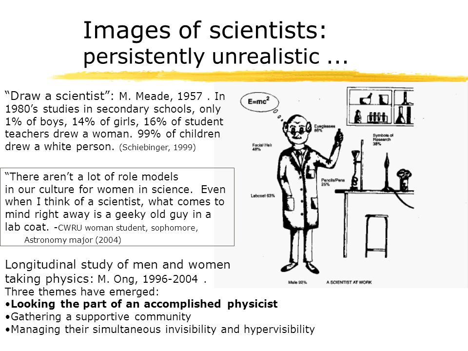 Images of scientists: persistently unrealistic...
