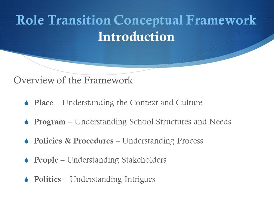 Role Transition Conceptual Framework Introduction Overview of the Framework  Place – Understanding the Context and Culture  Program – Understanding School Structures and Needs  Policies & Procedures – Understanding Process  People – Understanding Stakeholders  Politics – Understanding Intrigues