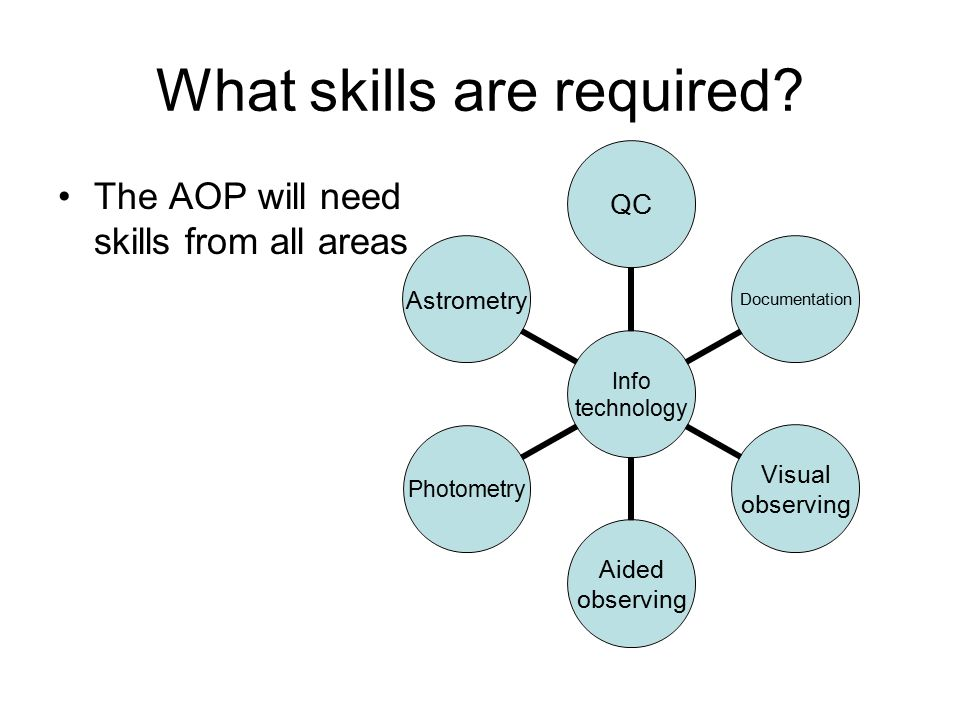 What skills are required.