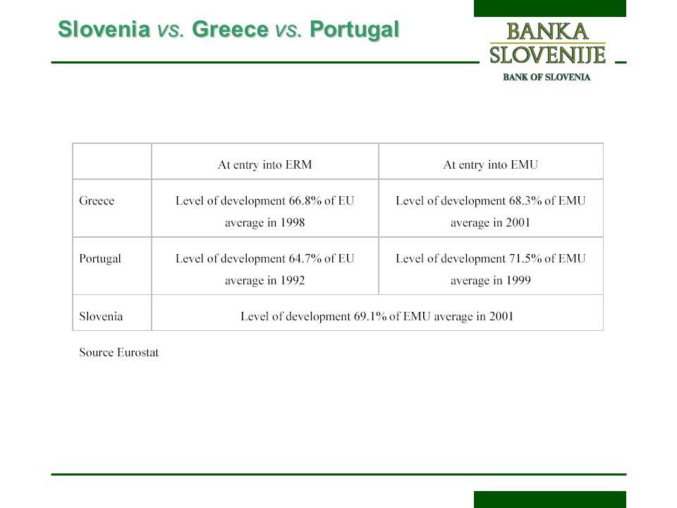 Slovenia vs. Greece vs. Portugal