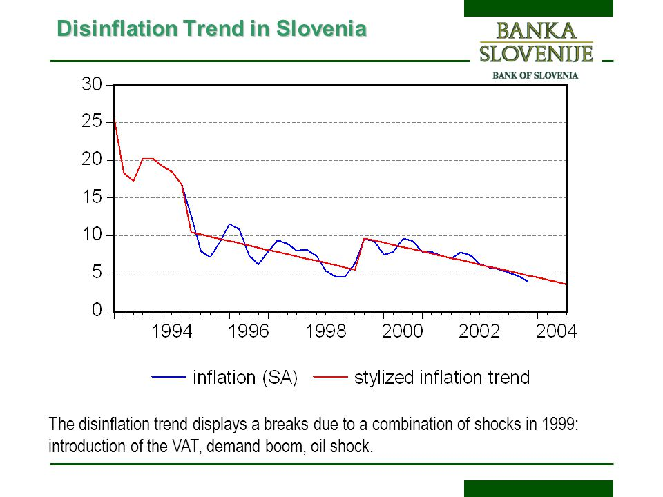 Disinflation Trend in Slovenia The disinflation trend displays a breaks due to a combination of shocks in 1999: introduction of the VAT, demand boom,