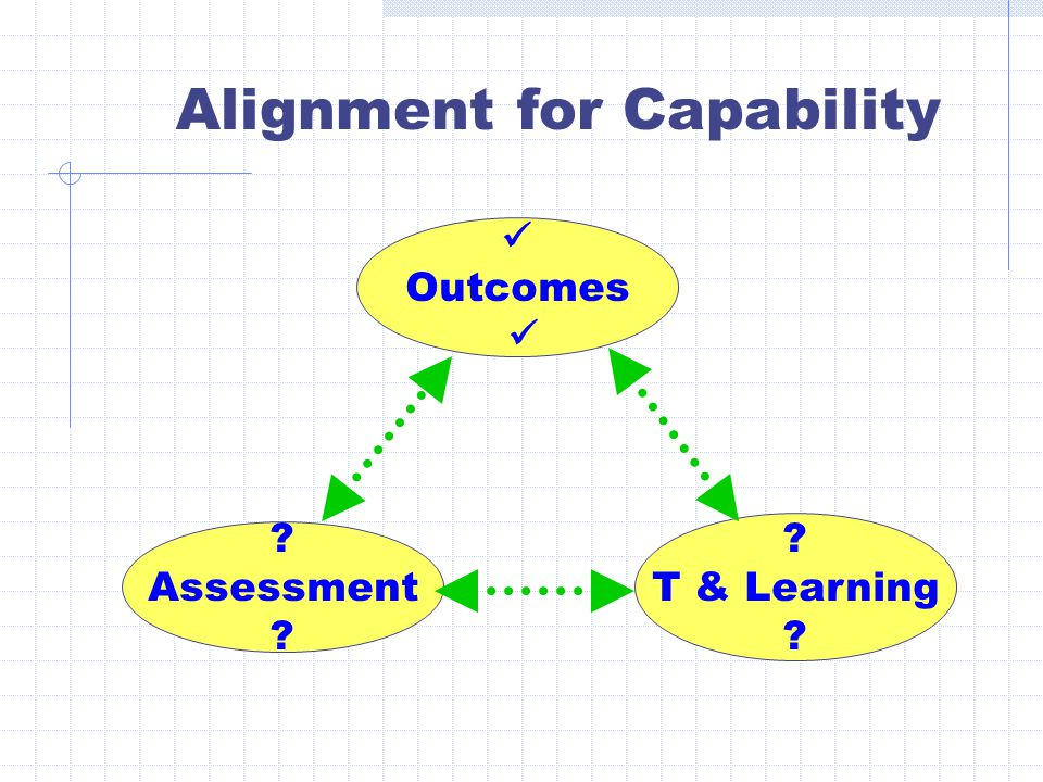 Outcomes Assessment T & Learning Alignment for Capability