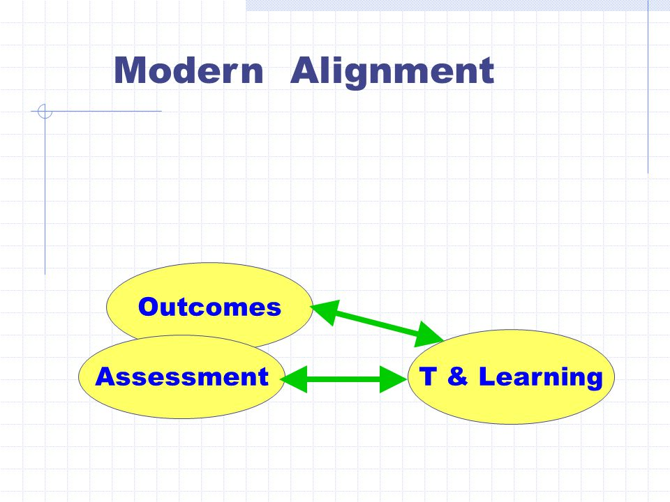 Outcomes Assessment T & Learning Modern Alignment