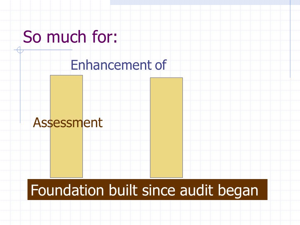 So much for: Foundation built since audit began Enhancement of Assessment