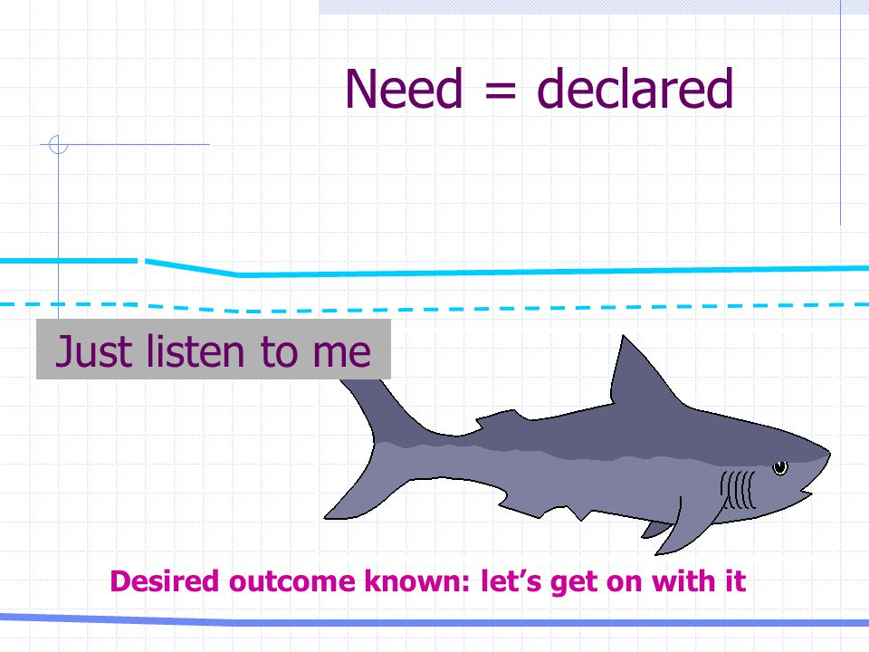 Need = declared Desired outcome known: let's get on with it Just listen to me