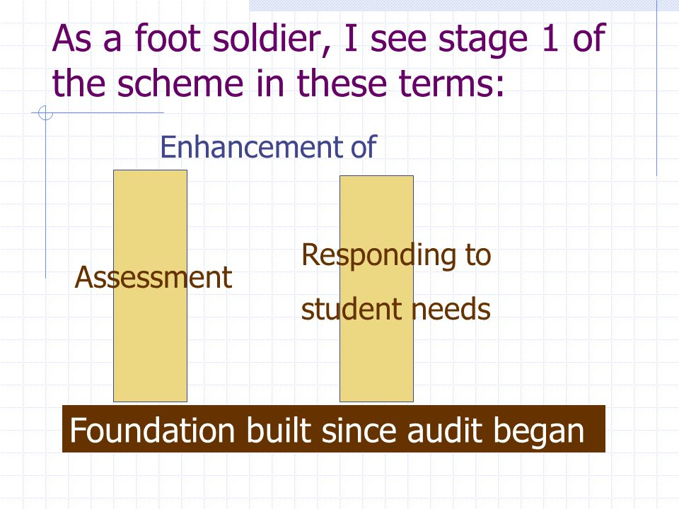 As a foot soldier, I see stage 1 of the scheme in these terms: Foundation built since audit began Enhancement of Assessment Responding to student needs