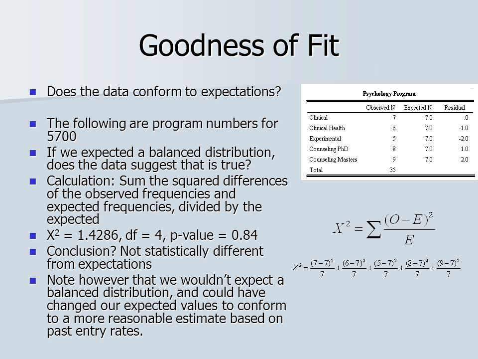 Goodness of Fit Does the data conform to expectations.