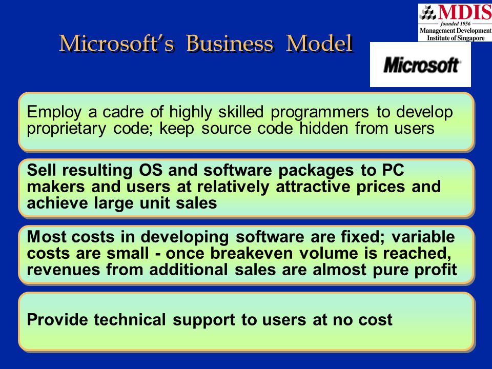 Lesson 1Module: JM006 Microsoft's Business Model Employ a cadre of highly skilled programmers to develop proprietary code; keep source code hidden fro