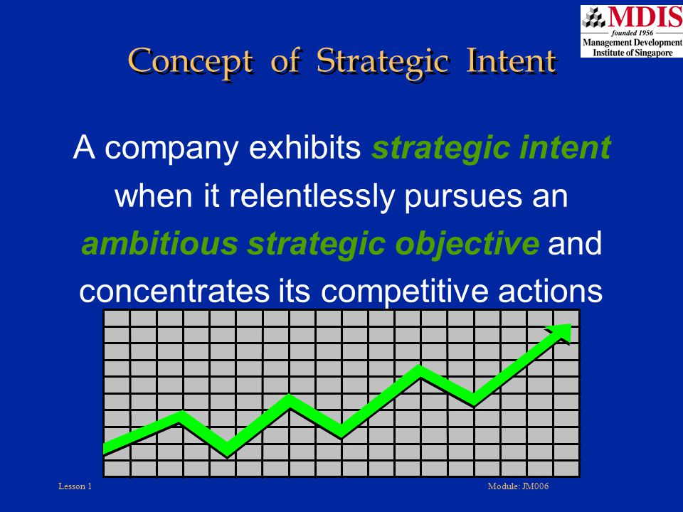 Lesson 1Module: JM006 Concept of Strategic Intent A company exhibits strategic intent when it relentlessly pursues an ambitious strategic objective an